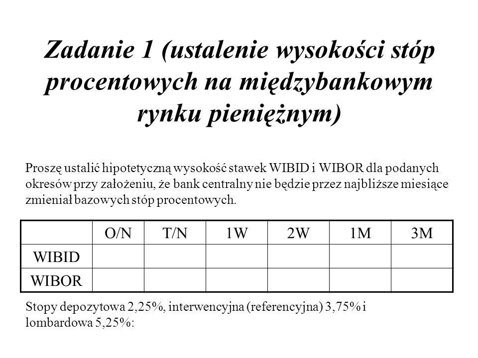 Zadanie 1 (ustalenie wysokości stóp procentowych na międzybankowym rynku pieniężnym)