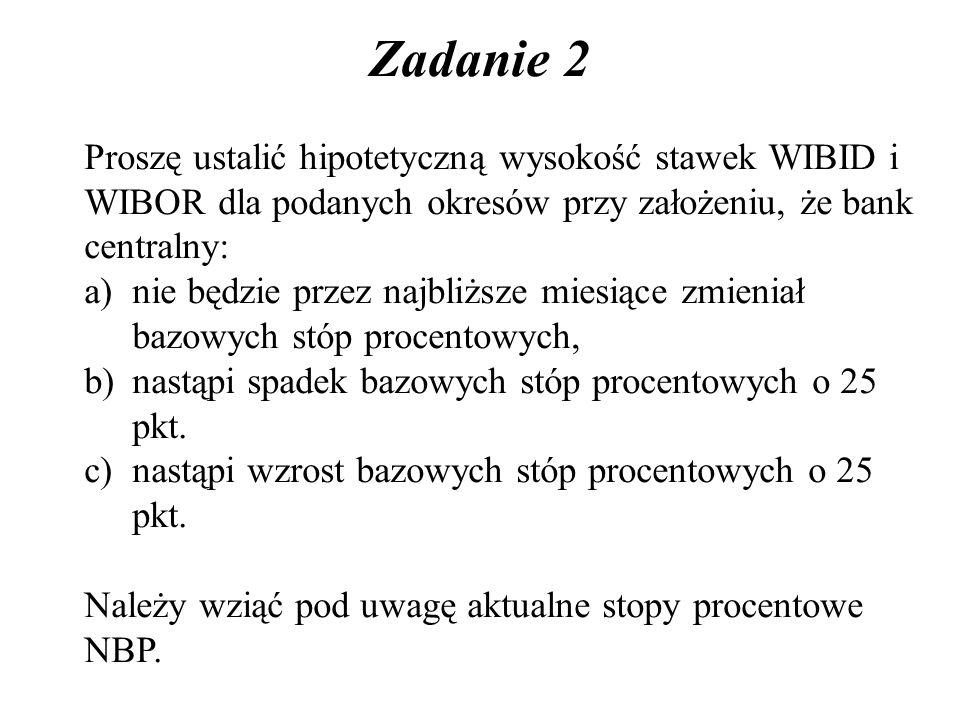 Zadanie 2 Proszę ustalić hipotetyczną wysokość stawek WIBID i WIBOR dla podanych okresów przy założeniu, że bank centralny: