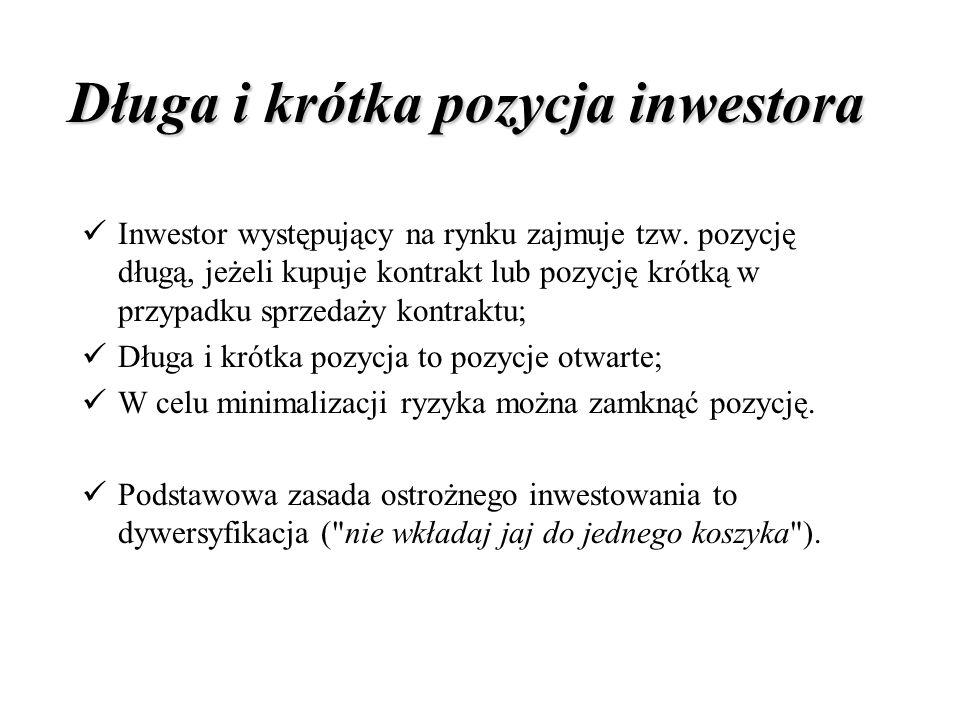 Długa i krótka pozycja inwestora