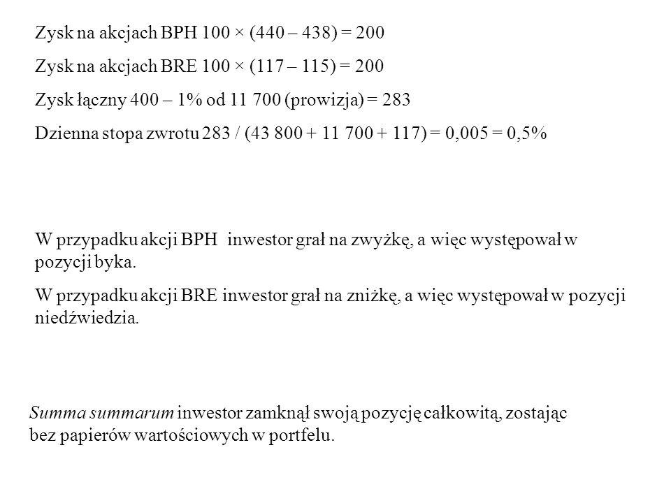 Zysk na akcjach BPH 100 × (440 – 438) = 200