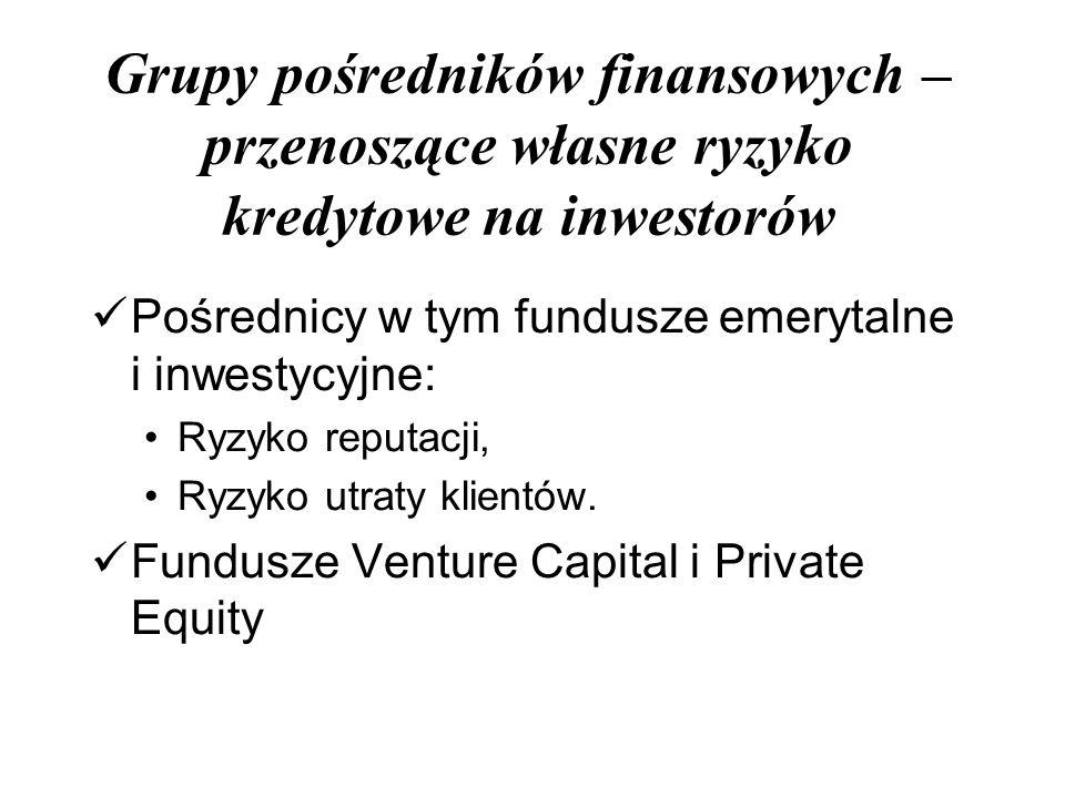Grupy pośredników finansowych – przenoszące własne ryzyko kredytowe na inwestorów
