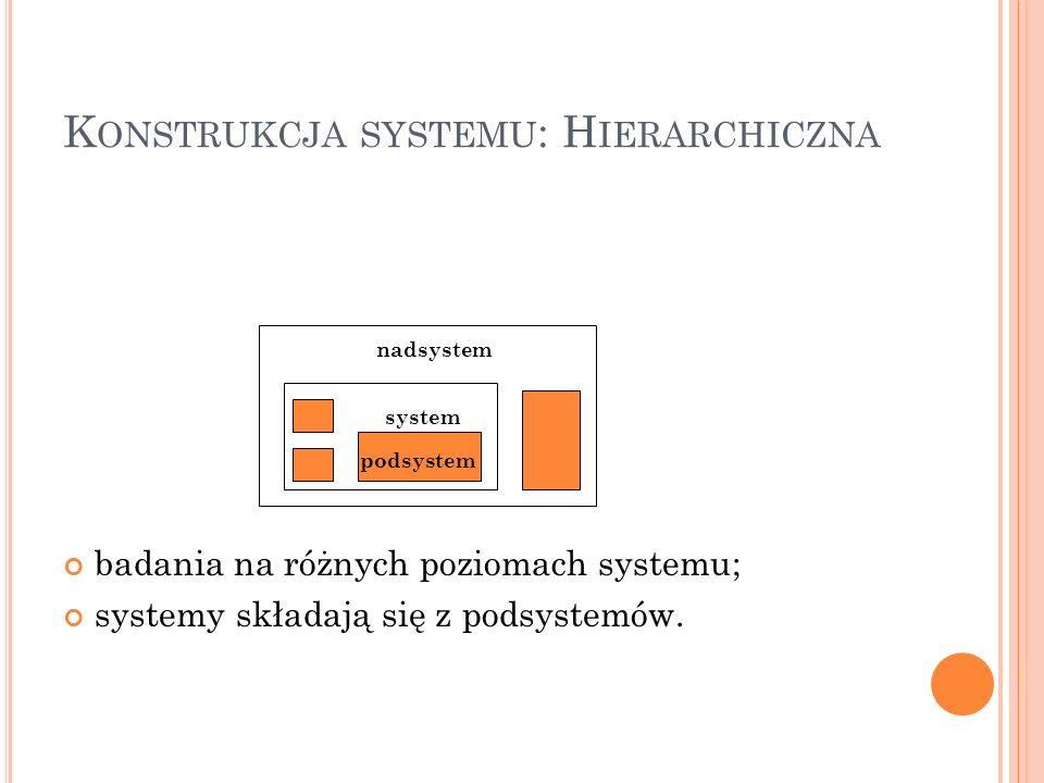 Konstrukcja systemu: Hierarchiczna