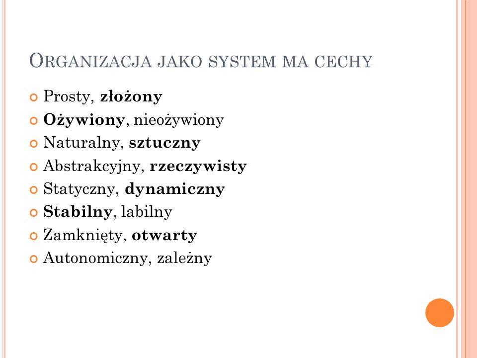 Organizacja jako system ma cechy