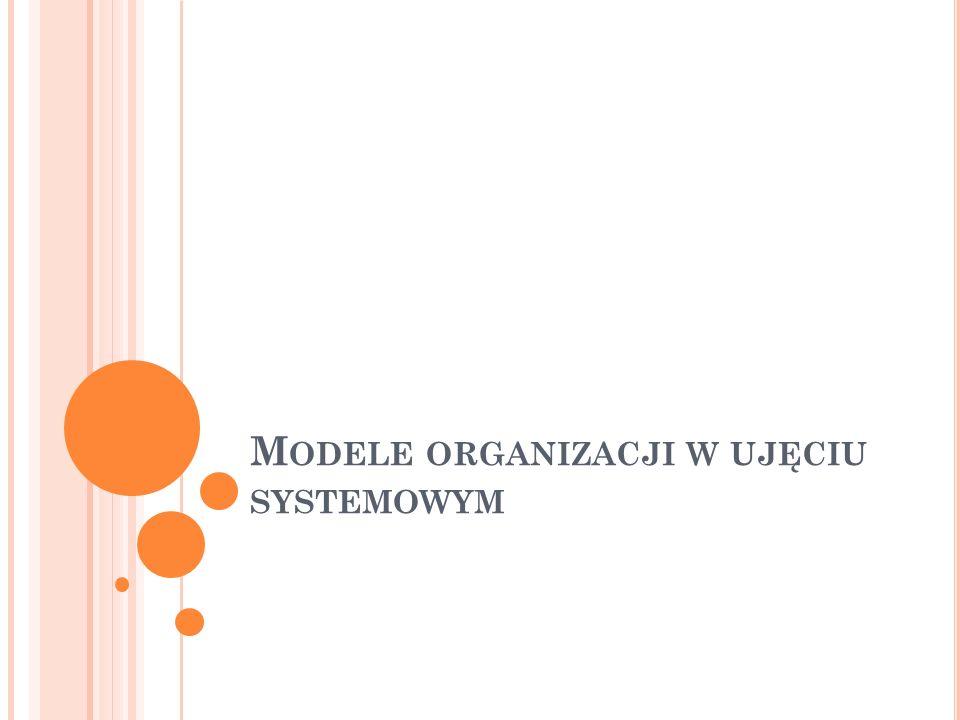 Modele organizacji w ujęciu systemowym