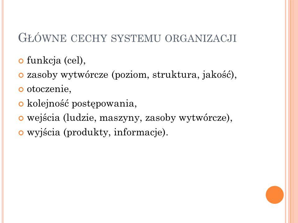 Główne cechy systemu organizacji