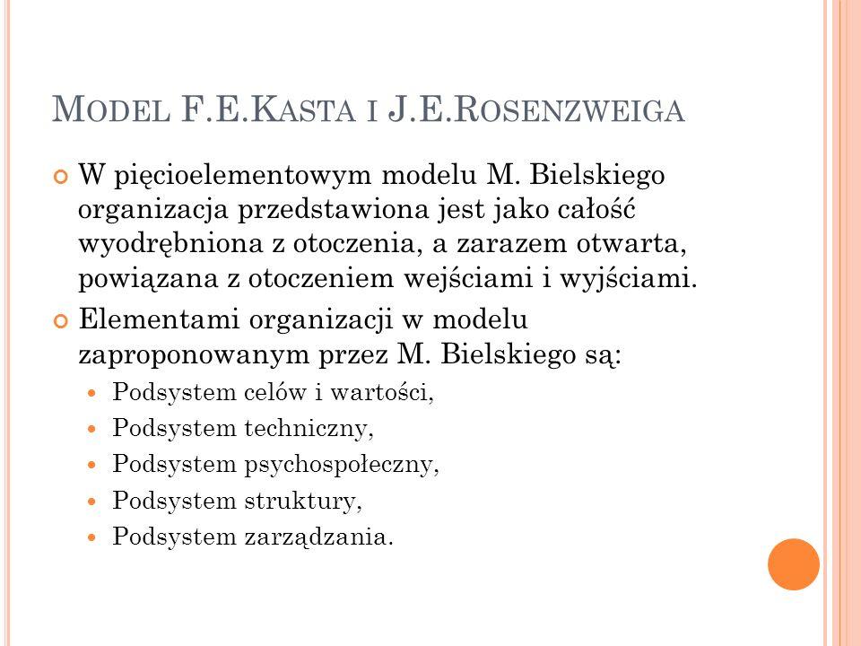 Model F.E.Kasta i J.E.Rosenzweiga