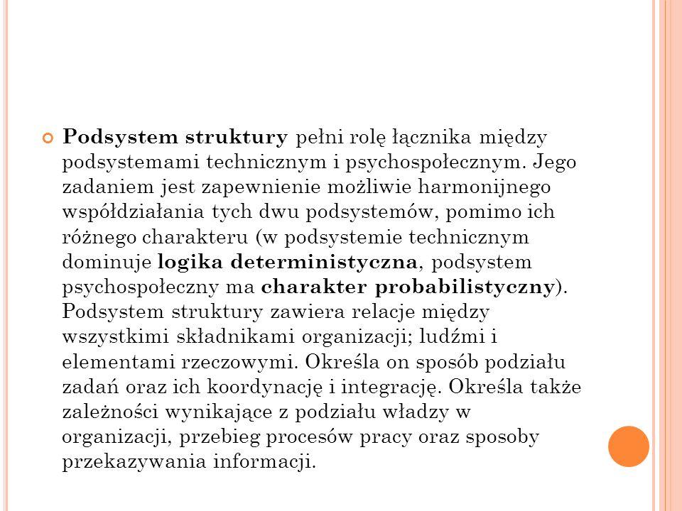 Podsystem struktury pełni rolę łącznika między podsystemami technicznym i psychospołecznym.