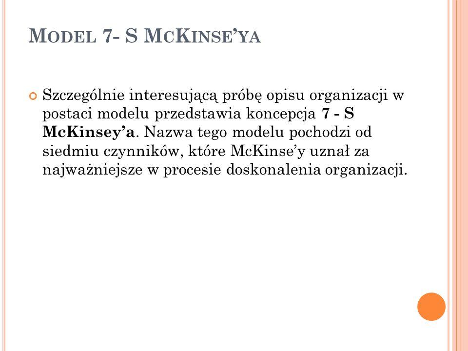 Model 7- S McKinse'ya