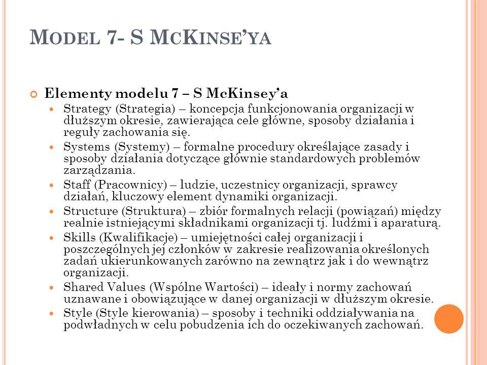 Model 7- S McKinse'ya Elementy modelu 7 – S McKinsey'a