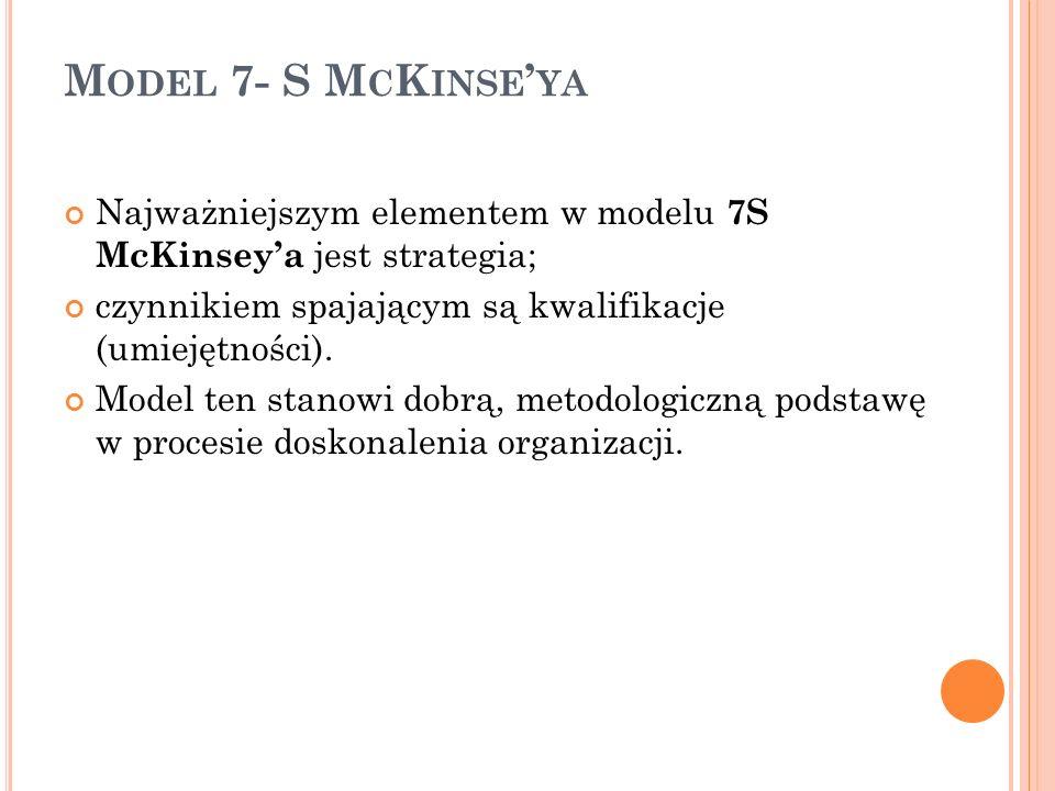 Model 7- S McKinse'ya Najważniejszym elementem w modelu 7S McKinsey'a jest strategia; czynnikiem spajającym są kwalifikacje (umiejętności).