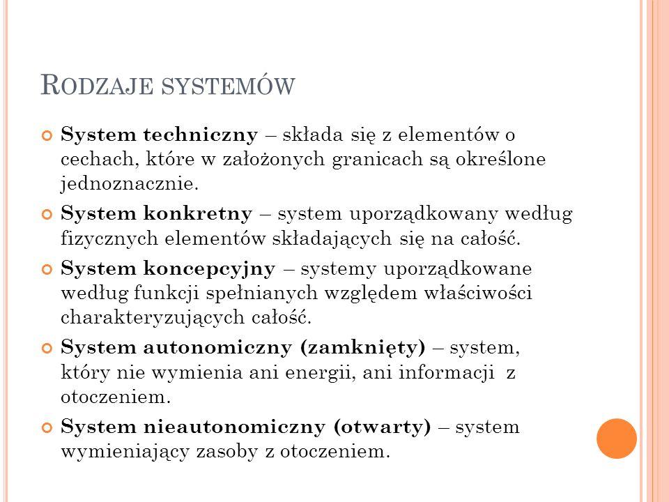 Rodzaje systemów System techniczny – składa się z elementów o cechach, które w założonych granicach są określone jednoznacznie.