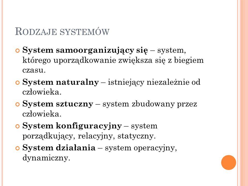 Rodzaje systemów System samoorganizujący się – system, którego uporządkowanie zwiększa się z biegiem czasu.