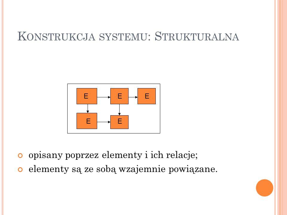 Konstrukcja systemu: Strukturalna
