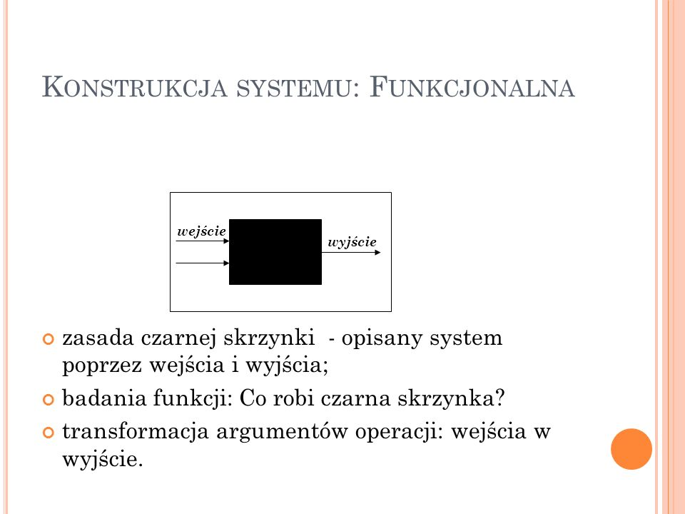 Konstrukcja systemu: Funkcjonalna