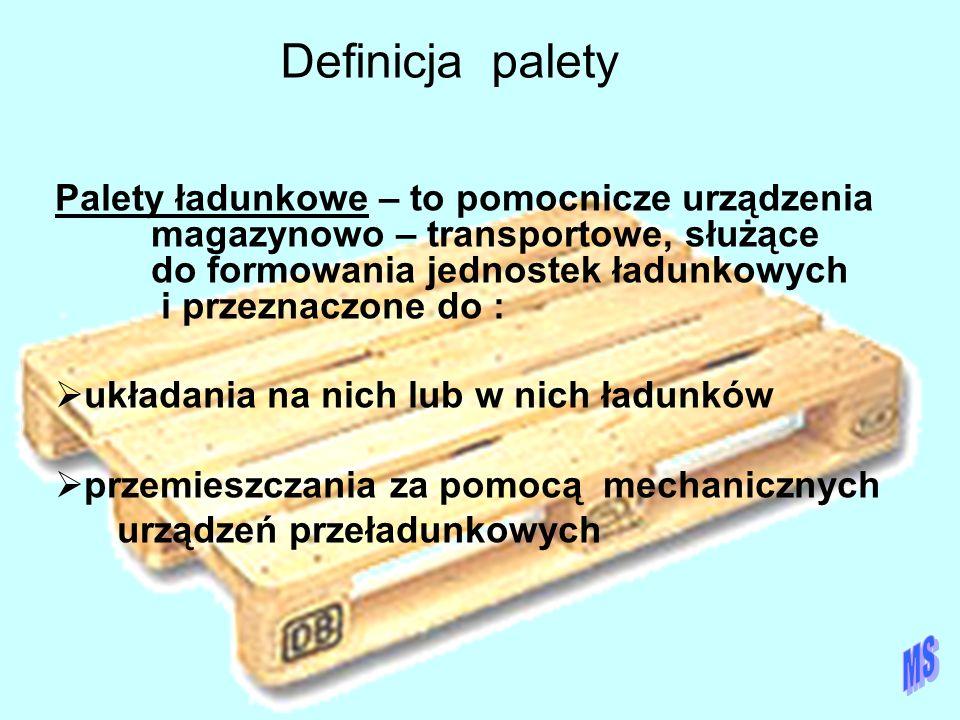 Definicja palety
