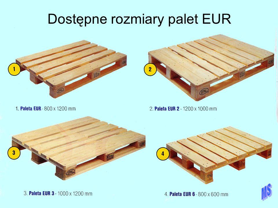 Dostępne rozmiary palet EUR