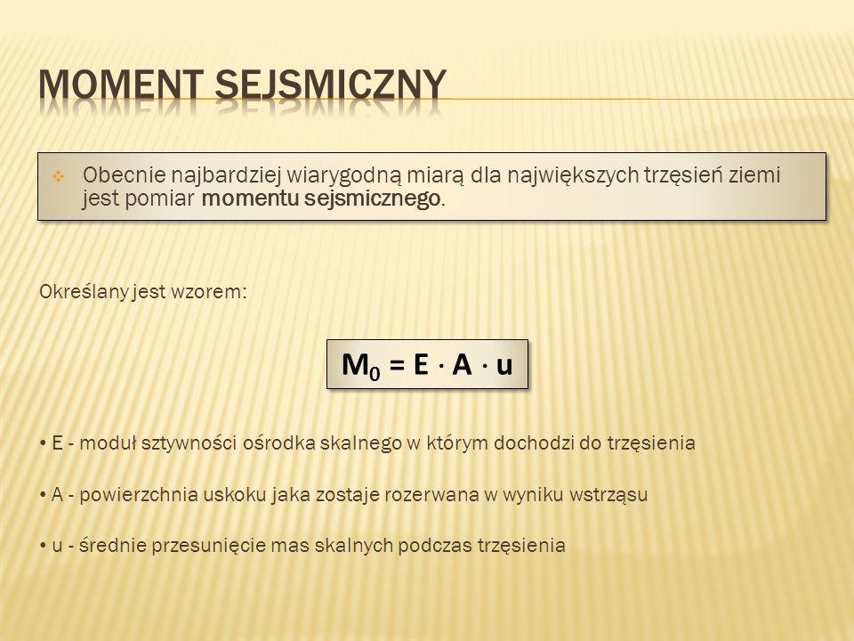 Moment sejsmiczny M0 = E  A  u
