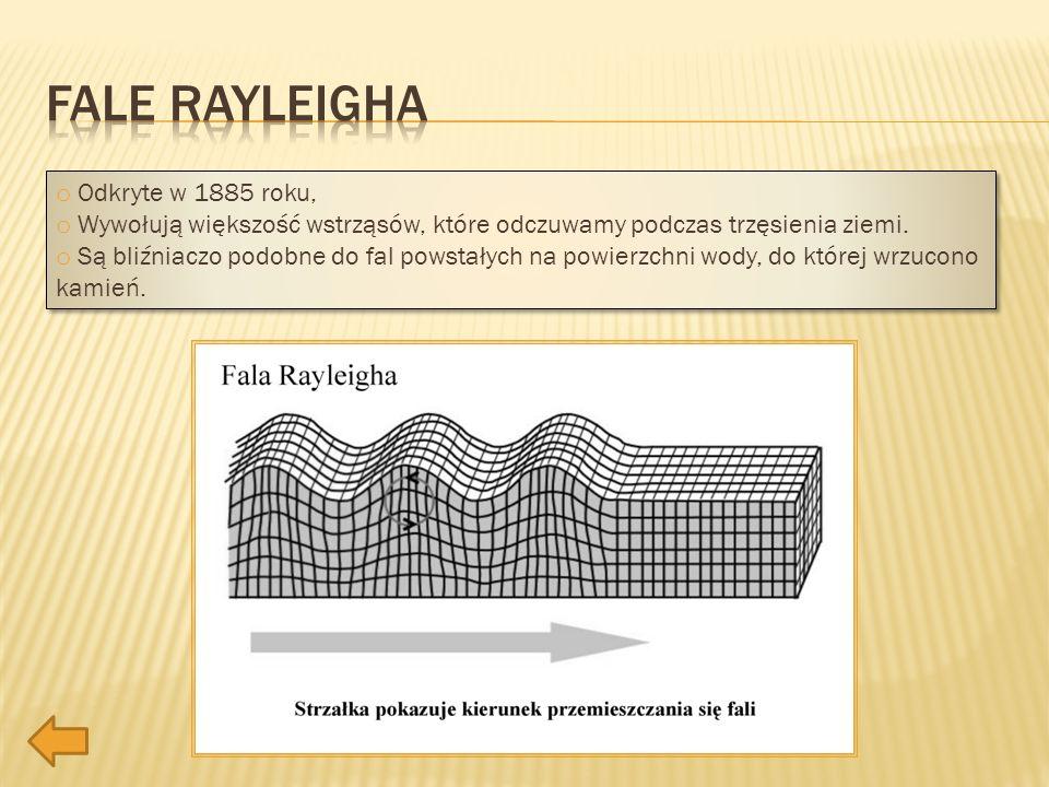 Fale rayleigha Odkryte w 1885 roku,