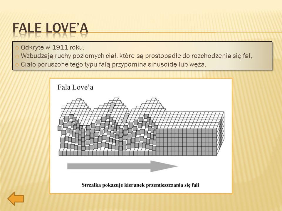 Fale love'a Odkryte w 1911 roku,