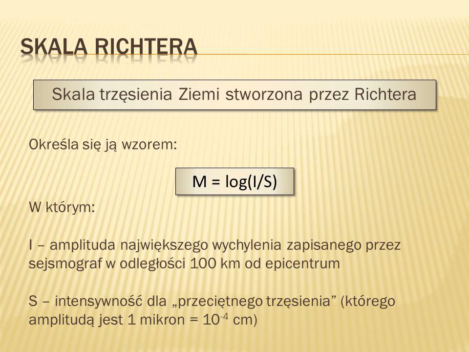 Skala trzęsienia Ziemi stworzona przez Richtera