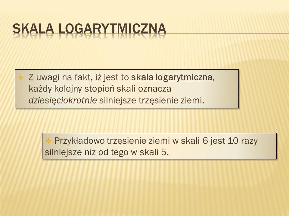 Skala Logarytmiczna