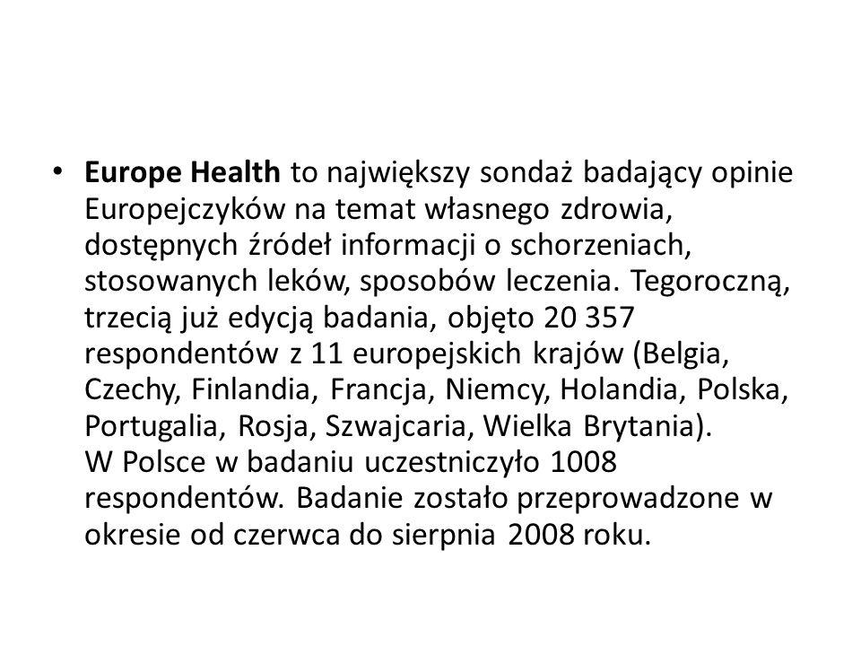 Europe Health to największy sondaż badający opinie Europejczyków na temat własnego zdrowia, dostępnych źródeł informacji o schorzeniach, stosowanych leków, sposobów leczenia.