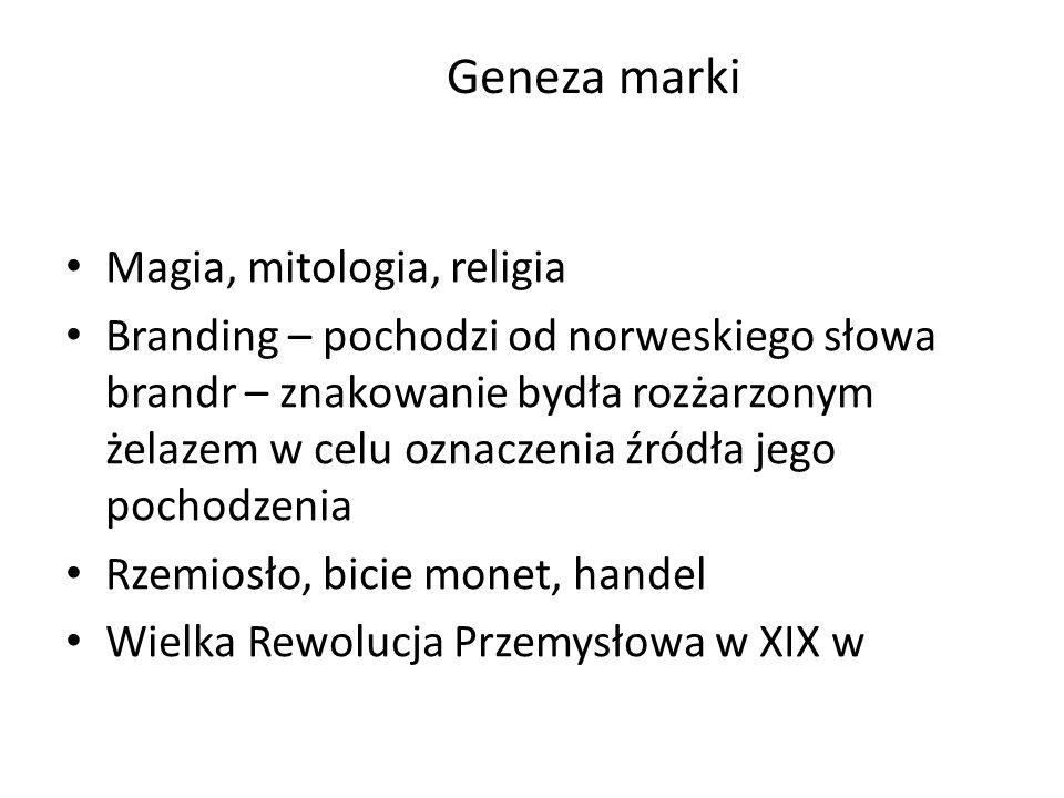 Geneza marki Magia, mitologia, religia