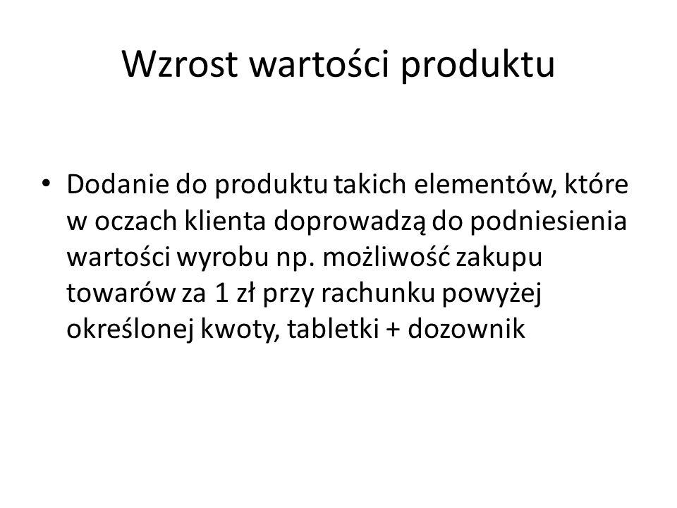 Wzrost wartości produktu