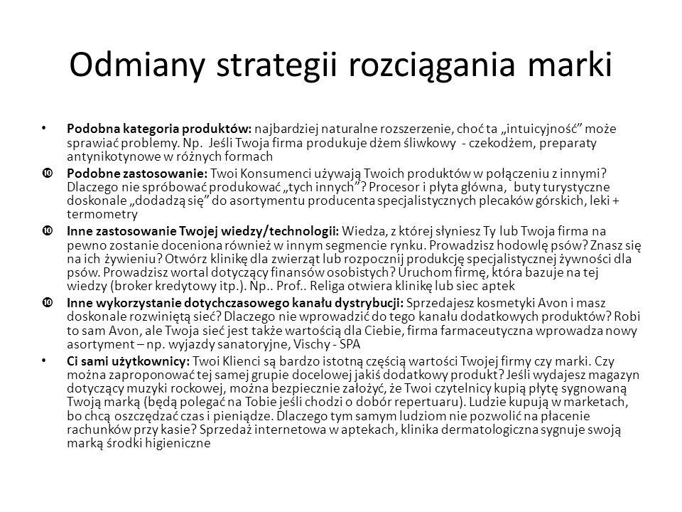 Odmiany strategii rozciągania marki