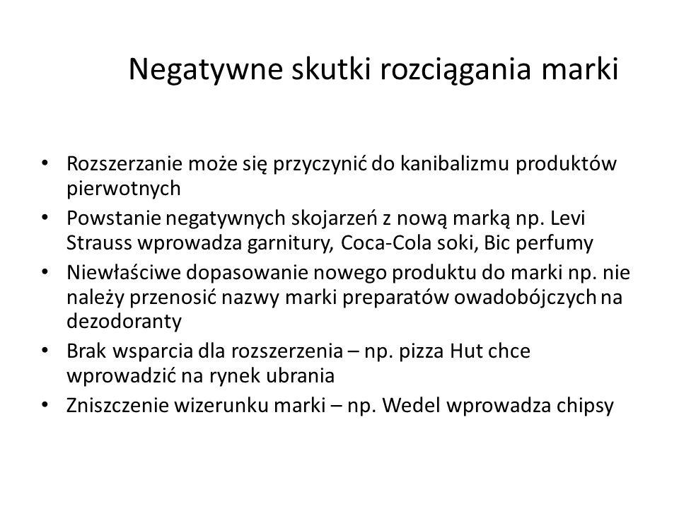 Negatywne skutki rozciągania marki