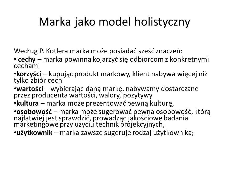 Marka jako model holistyczny