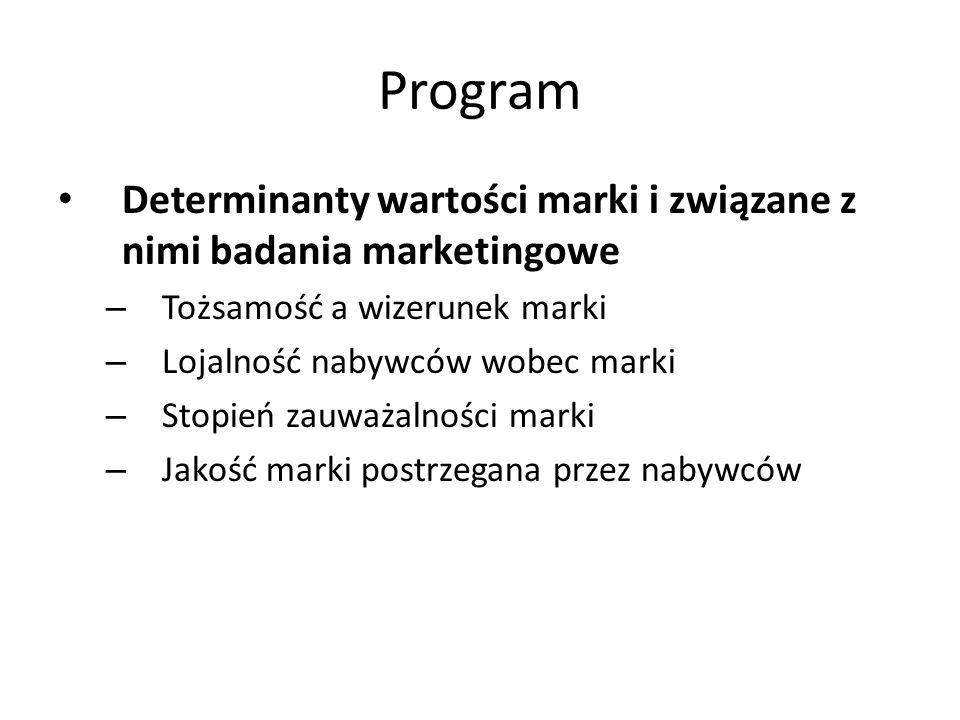 Program Determinanty wartości marki i związane z nimi badania marketingowe. Tożsamość a wizerunek marki.