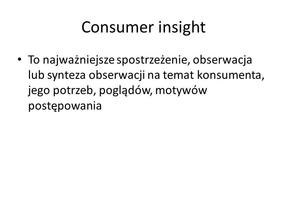 Consumer insight To najważniejsze spostrzeżenie, obserwacja lub synteza obserwacji na temat konsumenta, jego potrzeb, poglądów, motywów postępowania.