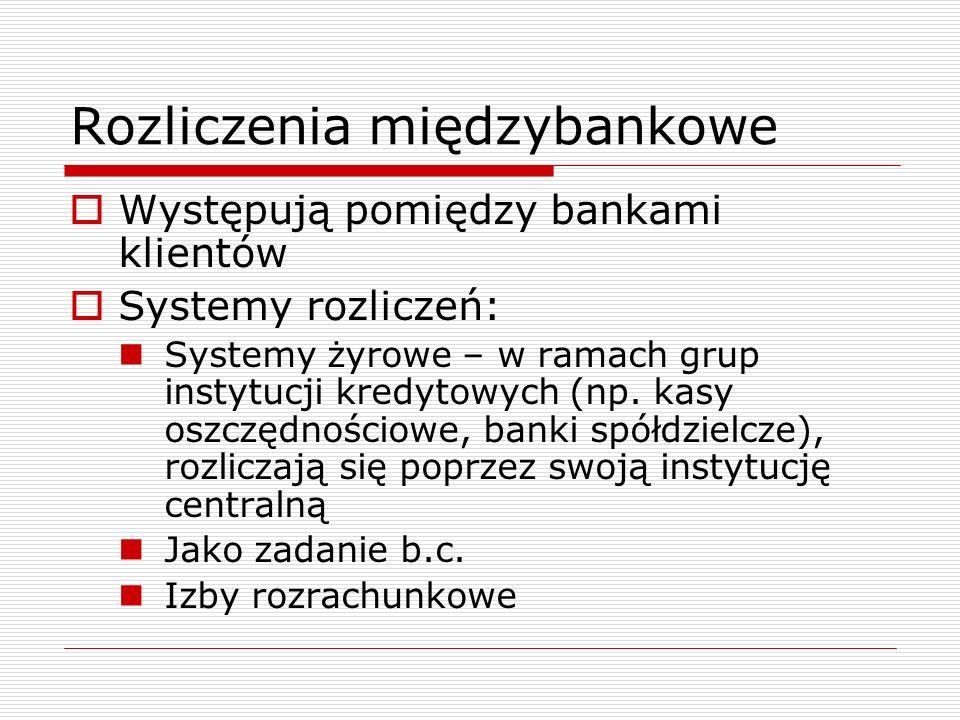 Rozliczenia międzybankowe