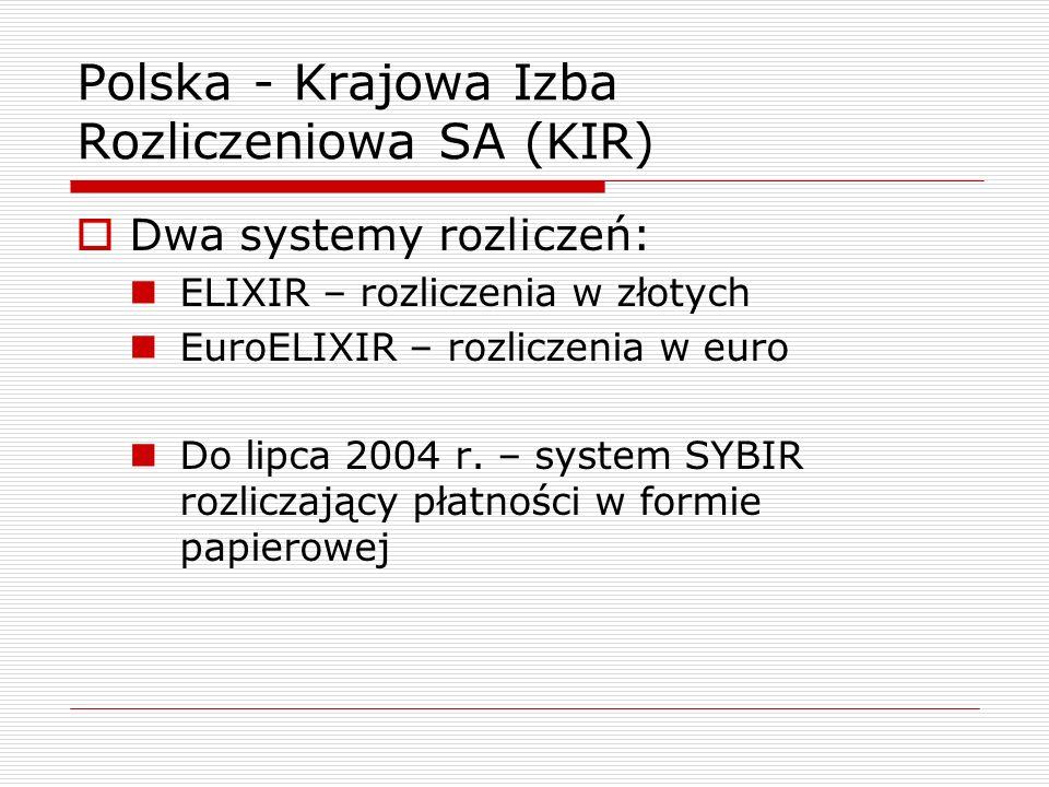 Polska - Krajowa Izba Rozliczeniowa SA (KIR)