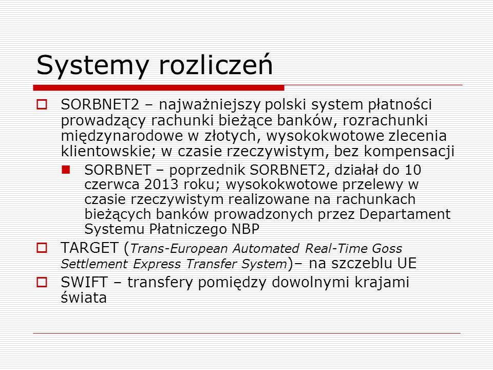 Systemy rozliczeń