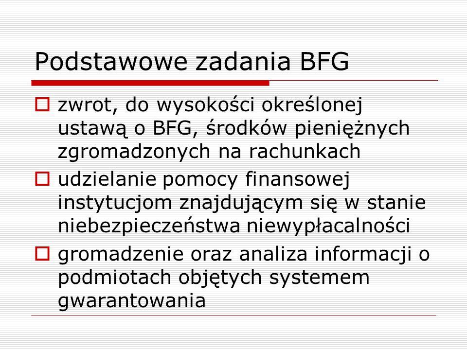 Podstawowe zadania BFG