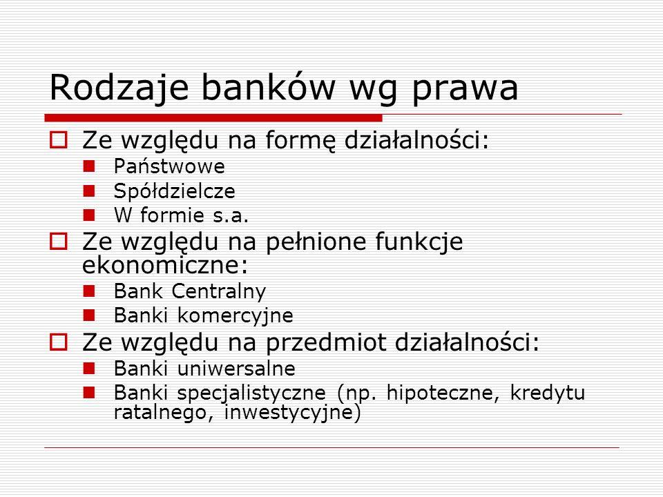 Rodzaje banków wg prawa