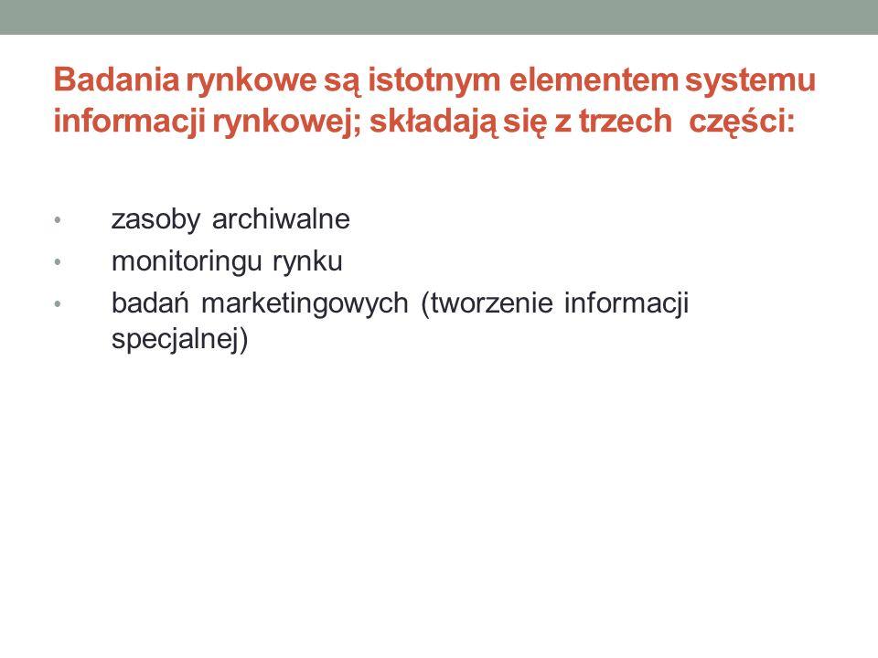 Badania rynkowe są istotnym elementem systemu informacji rynkowej; składają się z trzech części: