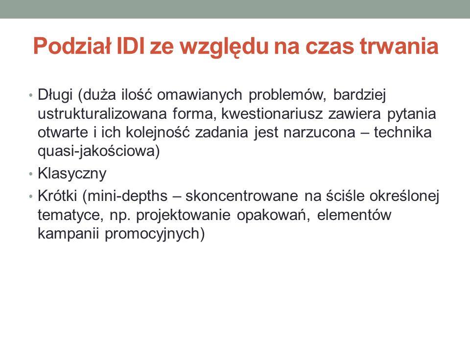 Podział IDI ze względu na czas trwania