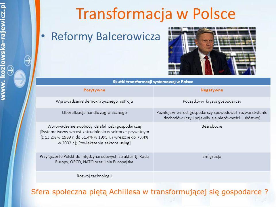 Transformacja w Polsce