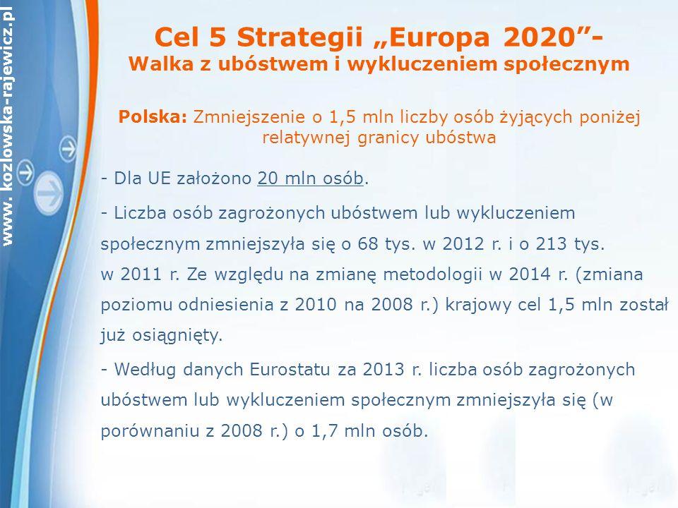 """Cel 5 Strategii """"Europa 2020 - Walka z ubóstwem i wykluczeniem społecznym Polska: Zmniejszenie o 1,5 mln liczby osób żyjących poniżej relatywnej granicy ubóstwa"""