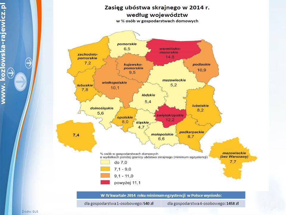 W IV kwartale 2014 roku minimum egzystencji w Polsce wyniosło:
