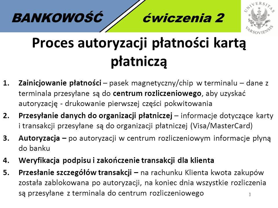 Proces autoryzacji płatności kartą płatniczą