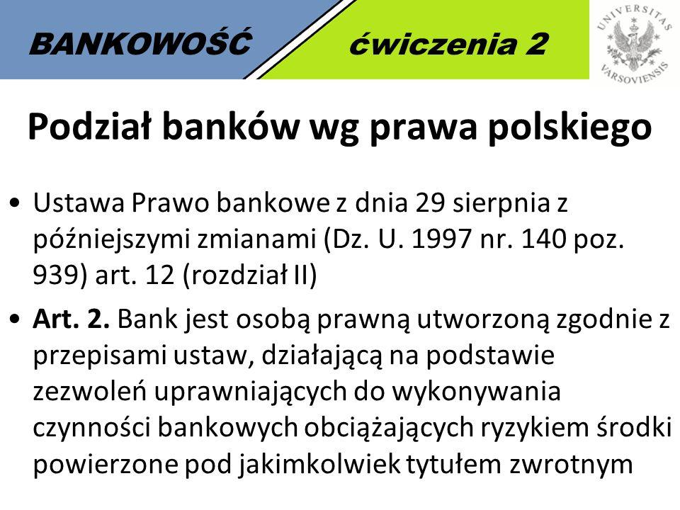 Podział banków wg prawa polskiego
