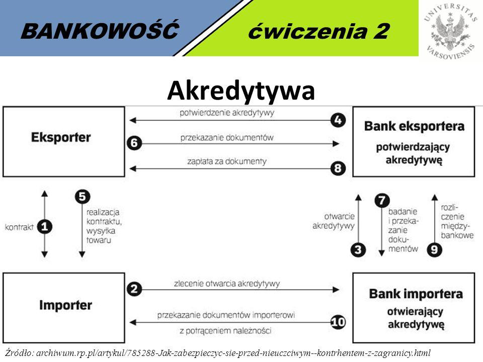Akredytywa BANKOWOŚĆ ćwiczenia 2