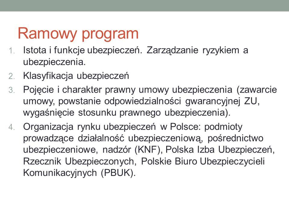 Ramowy program Istota i funkcje ubezpieczeń. Zarządzanie ryzykiem a ubezpieczenia. Klasyfikacja ubezpieczeń.