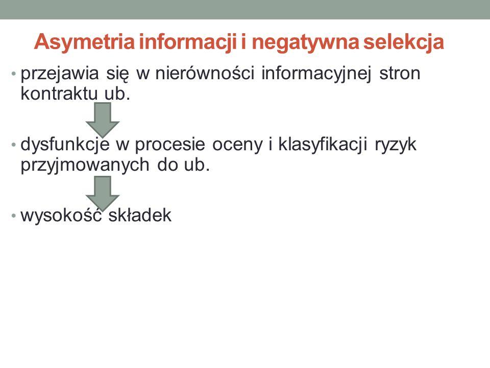 Asymetria informacji i negatywna selekcja