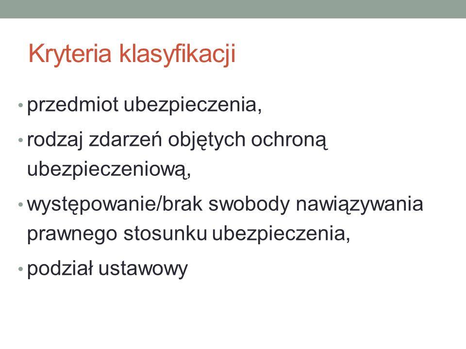 Kryteria klasyfikacji