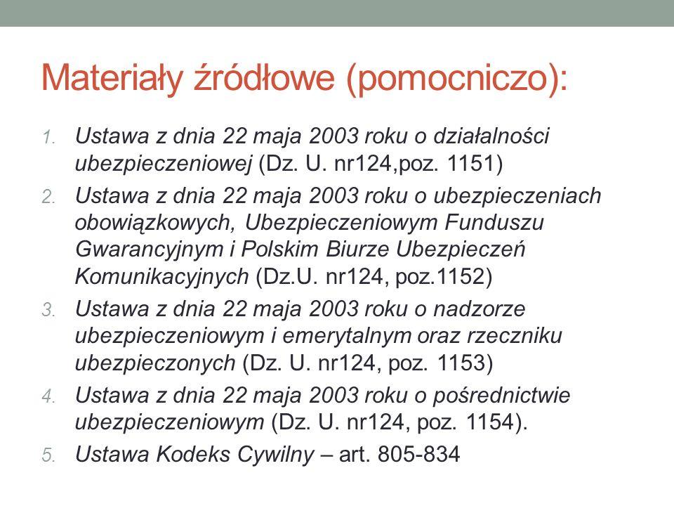 Materiały źródłowe (pomocniczo):